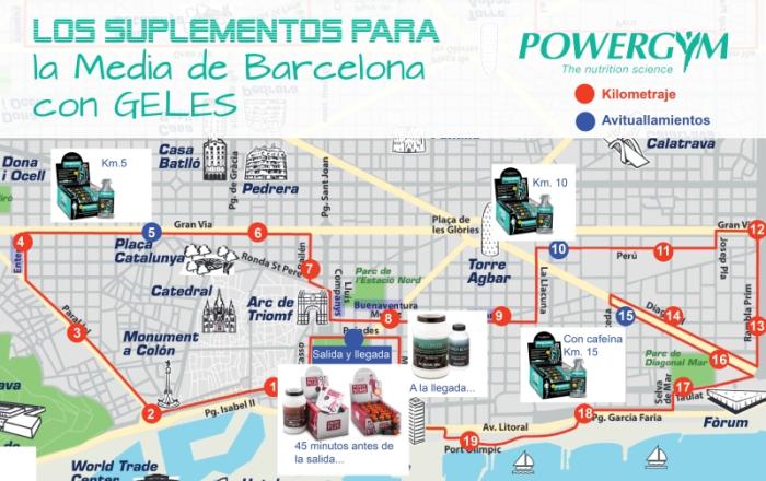 suplementación deportiva con geles para la media de Barcelona