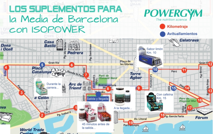Suplementos deportivos para la media maraton de barcelona